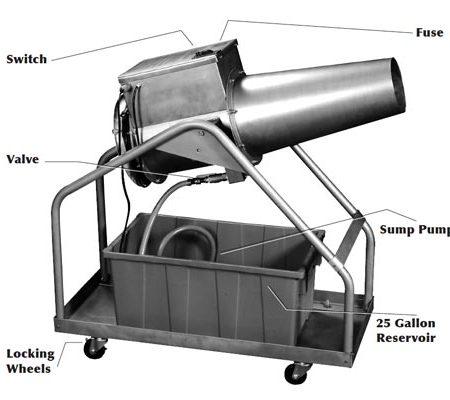 Xtreme Foam Machine